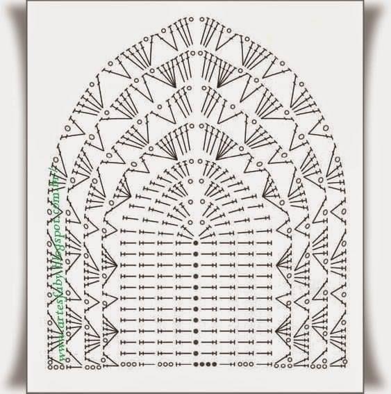 diagramme bikini crochet